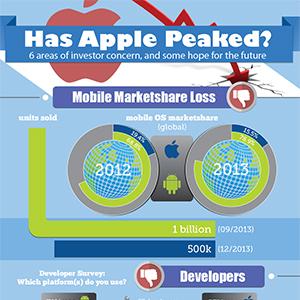 apple_peaked