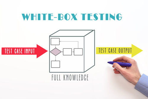 How Do You Become a Software Testing Engineer?